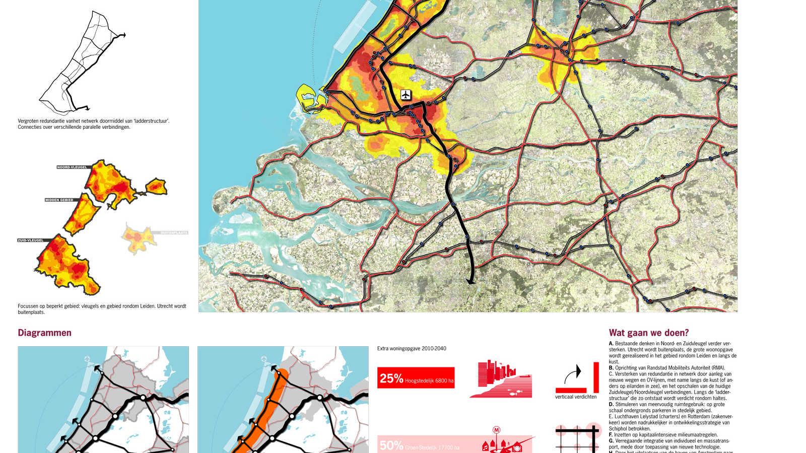 Randstad 2040 Zwarts Jansma Architects
