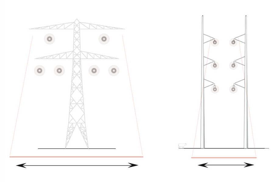 High Voltage Towers: Magnetic Fields
