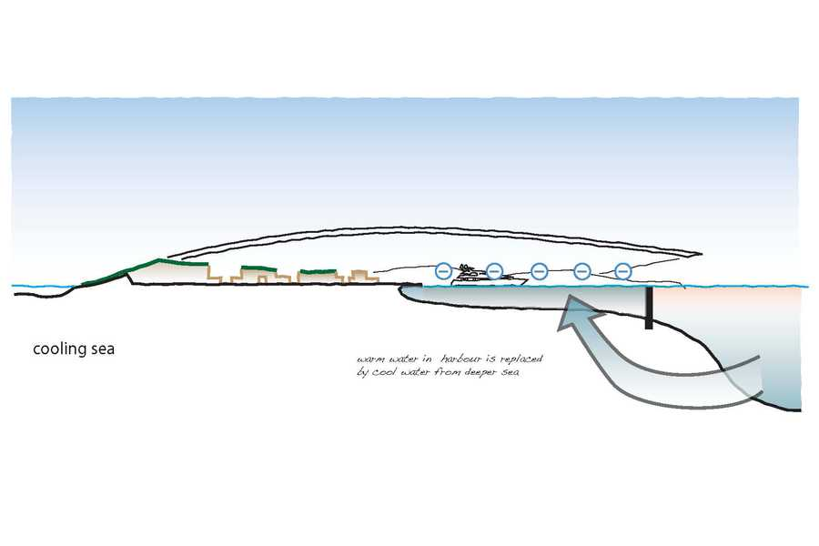 Ecodome: cooling with seawater