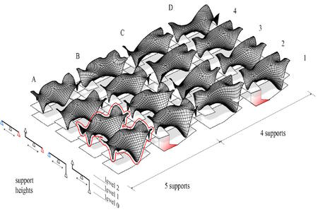 Paper: Parametrization of mixed fabric and cable-net formed morphology